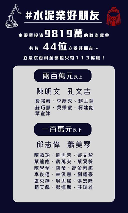 水泥業好朋友_地球公民基金會FB