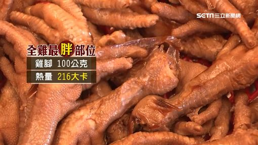 炸雞,雞翅,熱量,脂肪,雞爪