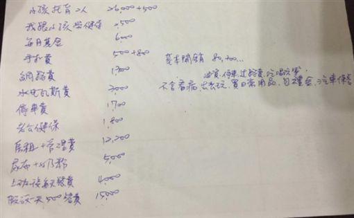 前台大研究生協會會長、網路紅人周芷萱,月入8萬卻不能存錢(圖/翻攝自Mobile01)