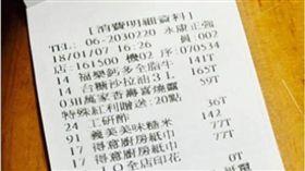 超市,發票,明細,爆怨公社 圖/翻攝自爆怨公社