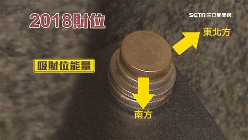 發財水,財位,撇步,蔡上機,風水,硬幣