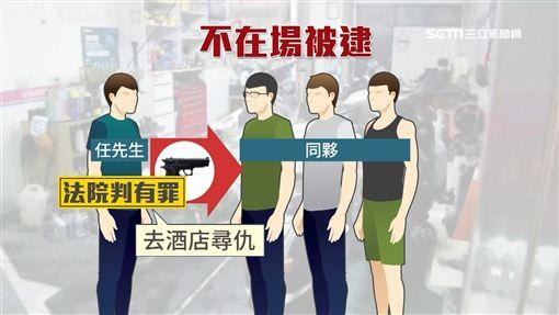 新竹酒店糾紛控警栽贓