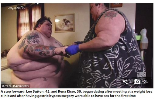 薩頓(Lee Sutton),琪瑟(Rena Kiser),減肥 圖/翻攝自英國《每日郵報》