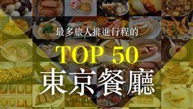 最多人排進行程的50間東京餐廳。(圖/旅行酒吧提供)