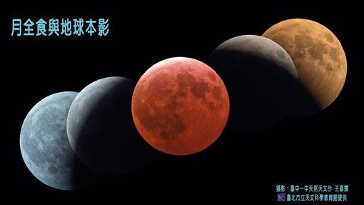 超級月亮,超級藍色血月,月全食,天文迷,奇觀,奇景(圖/翻攝自台北天文館)