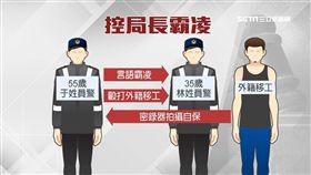 新竹,警察,長官,霸凌