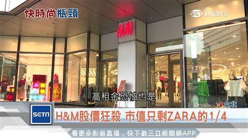 快時尚,泡沬化,網購,高租金,財報,H&M,UNIQLO,業績,平價服飾