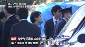 日本,自衛隊,青少年保護育成條例,賣淫,未成年,性關係 圖/翻攝自NNN