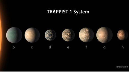 天文,銀河系,太陽系,生命,地球,行星,大氣(圖/翻攝自NASA)https://www.nasa.gov/feature/jpl/new-clues-to-trappist-1-planet-compositions-atmospheres