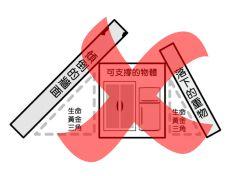 蔡英文總統赴花蓮視察地震災情。(圖/翻攝蔡英文臉書)