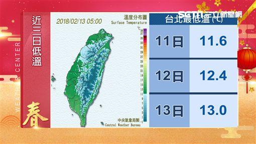 0213三立準氣象