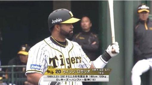 阪神虎隊洋砲Wilin Rosario(圖/翻攝自推特)