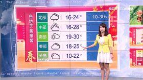 三立準氣象0219