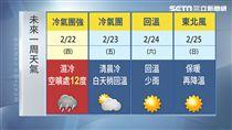 三立準氣象0221
