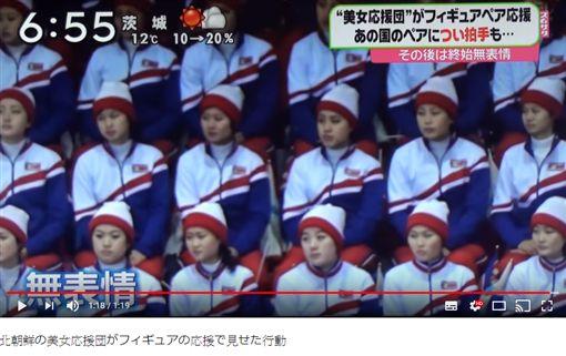 北韓啦啦隊  圖/翻攝自ヨム ヨム YouTube
