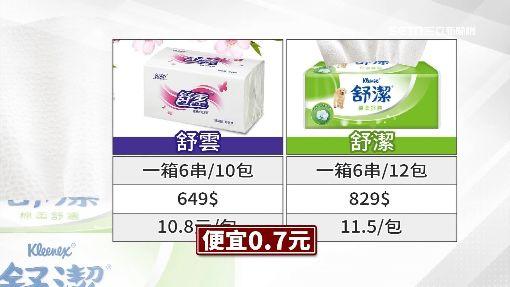 衛生紙促銷1包6.1元! 本土品牌逆向操作