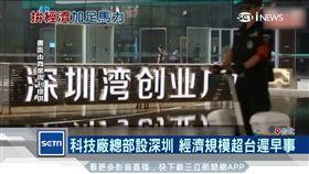 香港GDP已被深圳超車 台灣恐?危險