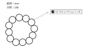 宏碁全球首款智慧佛珠Leap Beads設計圖。(圖/翻攝NCC)