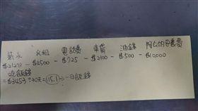 月收22K一頓飯錢竟不到40元 一看明細網友全哭了 圖/翻攝自臉書爆廢公社
