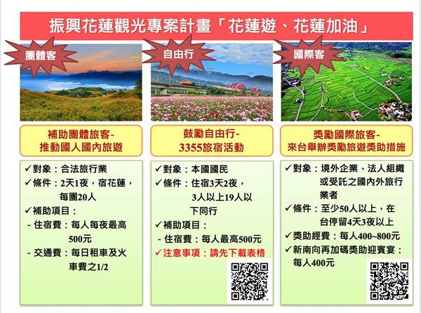 花蓮,0206花蓮強震,景點,觀光,觀光局,旅遊,自由行,3355旅宿活動