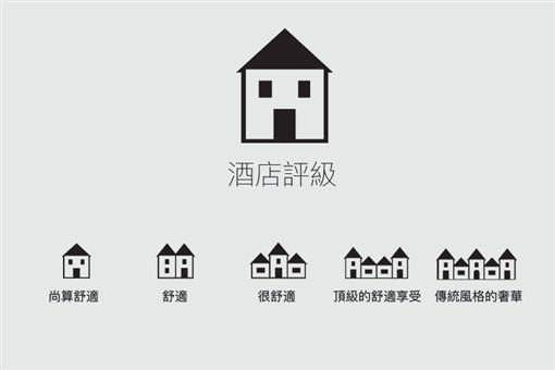 米其林標誌、符號介紹。(圖/翻攝自台灣米其林官網)