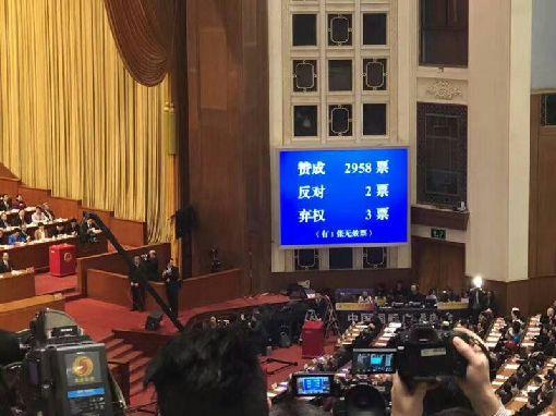 中國人大通過修憲 2票反對3票棄權中國13屆全國人大一次會議11日下午以2958票贊成、2票反對、3票棄權、1票無效,16人缺席通過憲法修正案,正式取消國家主席連任限制,並將習近平思想、監察委員會等內容入憲。中央社記者邱國強北京攝 107年3月11日