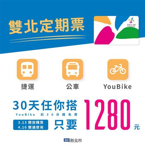 大眾運輸,價格,雙北市民,捷運,公車,YouBike,1280元,定期票