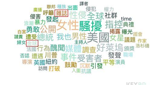 反「性騷擾」燒向亞洲!#MeToo之火燎原全球的4大話題