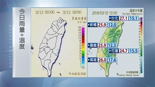 三立準氣象0312