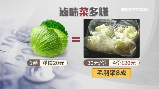 滷味月賺10萬!? 青菜.泡麵毛利率7成 ID-1279434