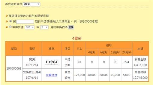 ▲台灣彩券3星彩與4星彩獎號及派彩狀況。(圖/取自台灣彩券官網)