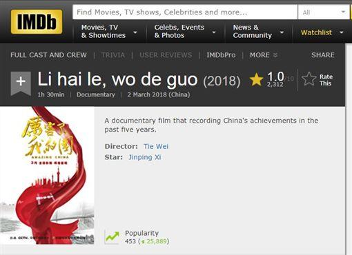 《厲害了我的國》票房破15億 老外看攏謀IMDb僅1分 圖/翻攝自IMDb http://www.imdb.com/title/tt8081062/ratings?ref_=tt_ov_rt