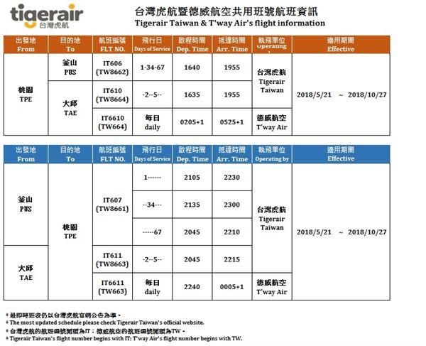 台灣虎航德威航空共用班號。(圖/台灣虎航提供)