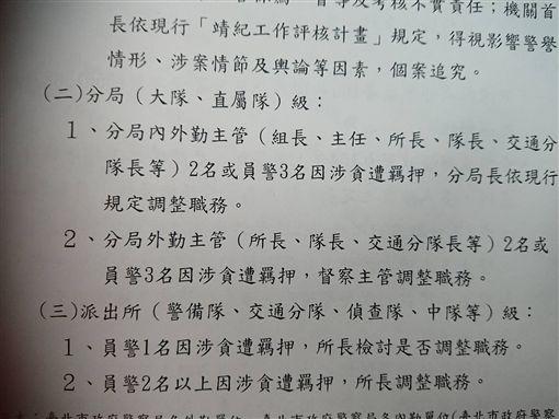 「靖紀工作評核計畫」規定(翻攝畫面)