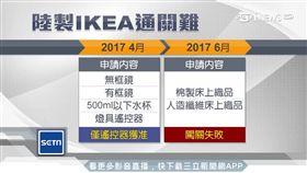 美貿易戰引發雙方煙硝味越來越濃,不過在台灣,其實老早就有檯面下的「禁令」,禁止大陸2206項商品輸入台灣,主要是為了防止對岸商品低價傾銷,傷害台灣產業,連大品牌也掃到颱風尾,像家居品牌IKEA、H&M的部份商品,像是水杯、床墊及衣服,都無緣進口台灣。
