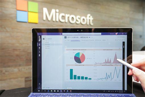 微軟提供 office 365 AI實踐年 Microsoft 365