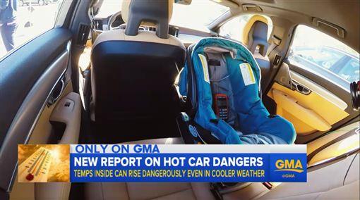 嬰兒鎖車內熱死/ABC News