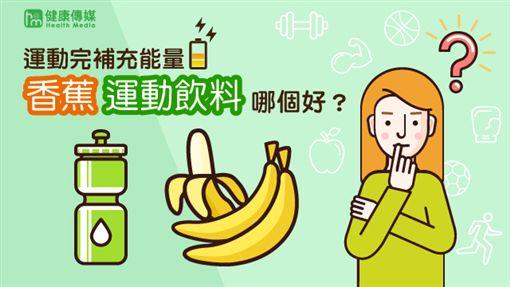 研究結果發現,運動後補充能量,吃香蕉跟喝運動飲料具有一樣的效果。(圖/健康傳媒製作)