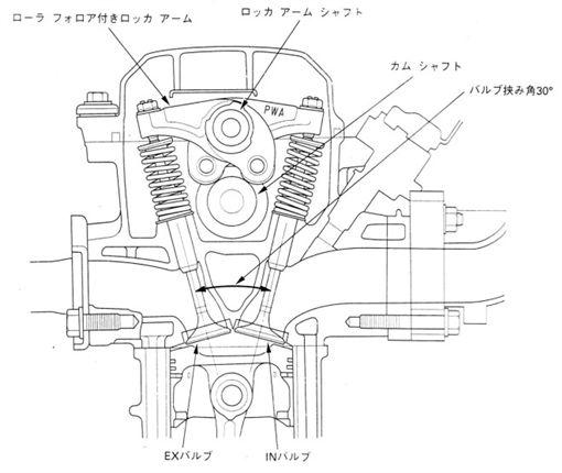 SOHC引擎,DOHC引擎,Yamaha,7人座,MAZDA 圖/車訊網