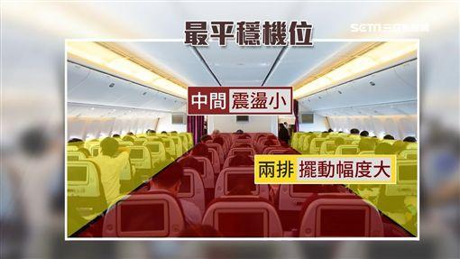 飛機,機艙,選位,搭機,機尾,空難,機艙