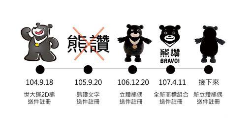 熊讚新造型曝光 北市觀傳局提供