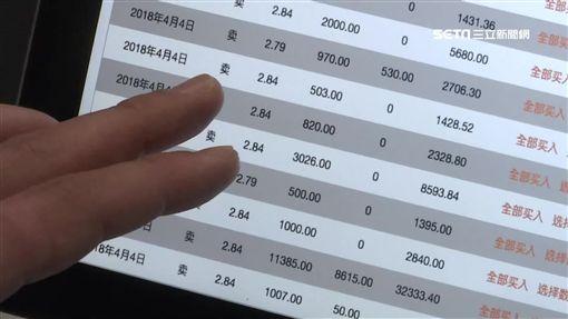 虛擬貨幣夯!不怕比特幣暴跌羅特幣崛起