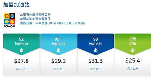 台塑油價(圖/翻攝自台塑官網)