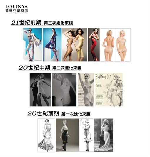 瑞士,日內瓦,發明展,蘿琳亞,塑身衣/業配