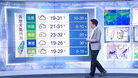 三立準氣象0426/明晴朗高溫 週末留意午後對流陣雨