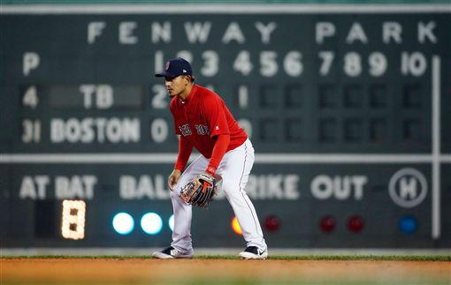 ▲波士頓紅襪內野手林子偉繼續留在大聯盟。(圖/美聯社/達志影像)