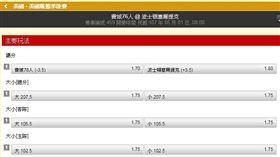 ▲76人與塞爾提克的盤。(圖/截自台灣運彩官網)