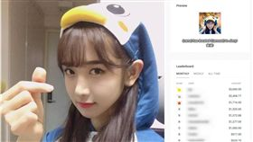 企鵝妹,JINNY,南韓,直播,網紅,實況主,斗內,贊助,Twitch 圖/翻攝自IG
