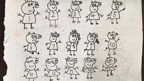 圖說:小畫家,大陸,微博,小學生,處罰,畫畫,佩佩豬(圖/翻攝自可樂大叔微博)