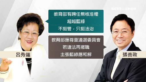 您認同前副總統呂秀蓮挺管的言論嗎?